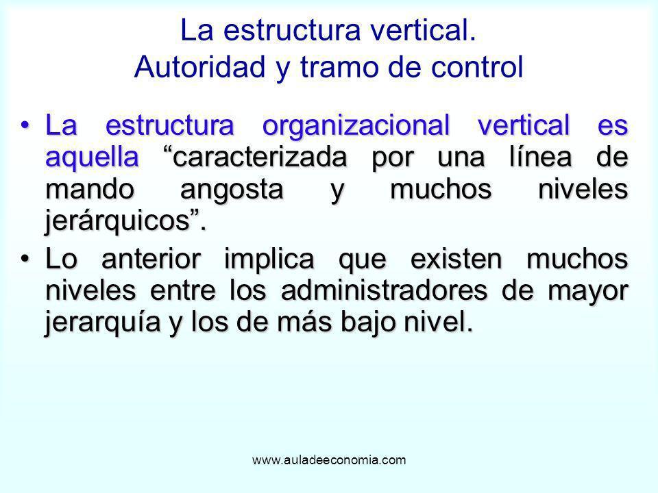 www.auladeeconomia.com La estructura vertical. Autoridad y tramo de control La estructura organizacional vertical es aquella caracterizada por una lín