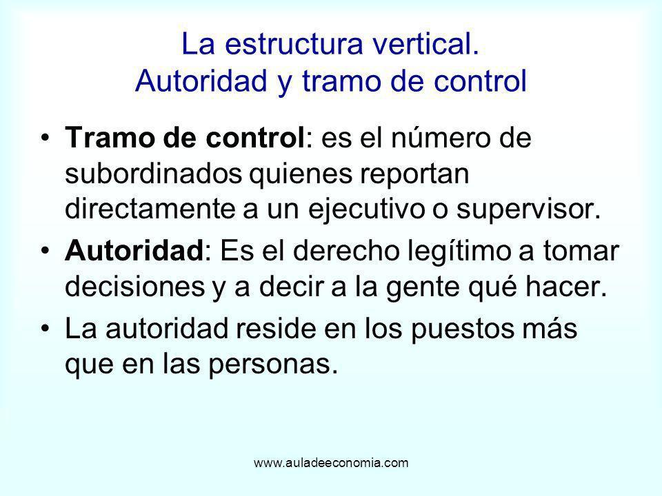 www.auladeeconomia.com La estructura vertical. Autoridad y tramo de control Tramo de control: es el número de subordinados quienes reportan directamen