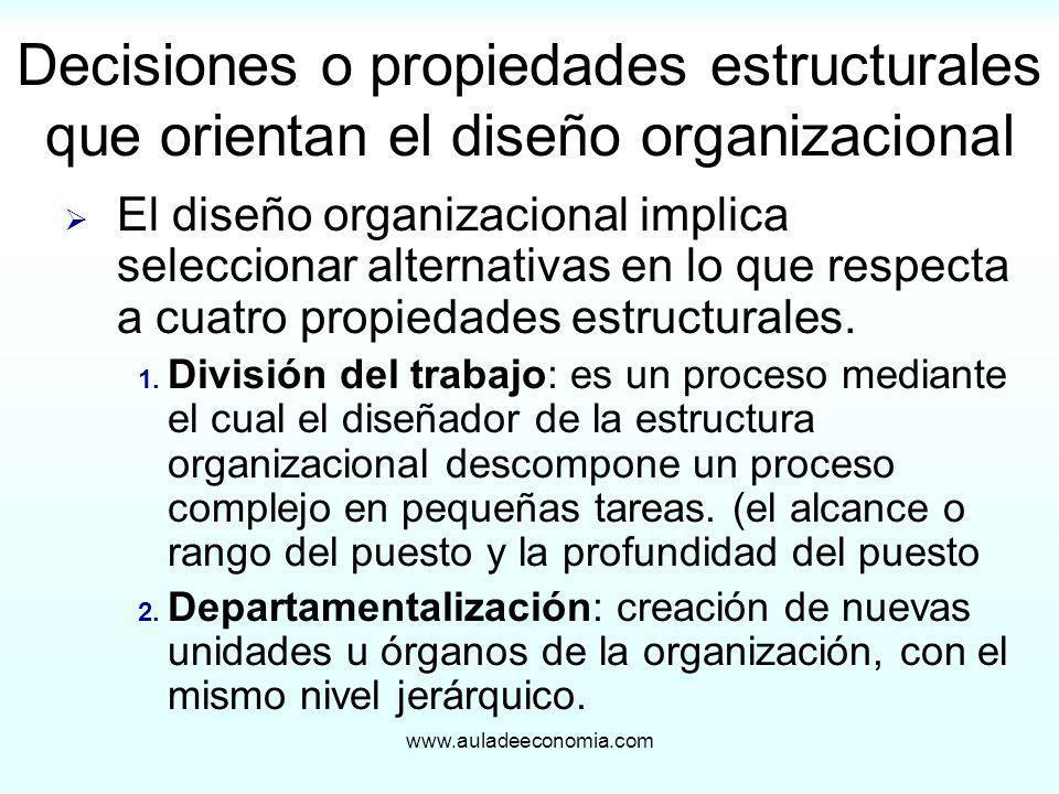 www.auladeeconomia.com Decisiones o propiedades estructurales que orientan el diseño organizacional El diseño organizacional implica seleccionar alter