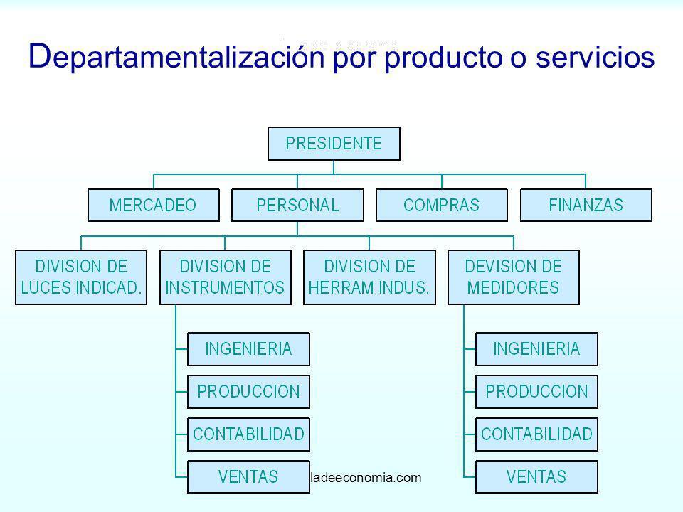 www.auladeeconomia.com D epartamentalización por producto o servicios
