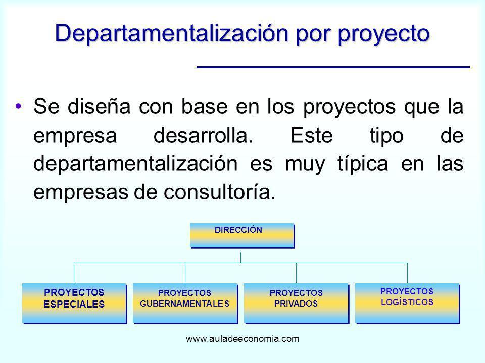 www.auladeeconomia.com Se diseña con base en los proyectos que la empresa desarrolla. Este tipo de departamentalización es muy típica en las empresas