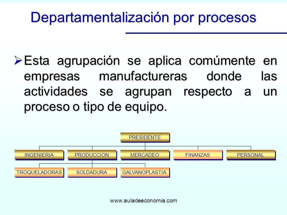 www.auladeeconomia.com Esta agrupación se aplica comúmente en empresas manufactureras donde las actividades se agrupan respecto a un proceso o tipo de