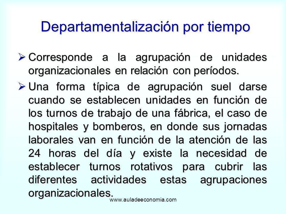 www.auladeeconomia.com Corresponde a la agrupación de unidades organizacionales en relación con períodos. Corresponde a la agrupación de unidades orga