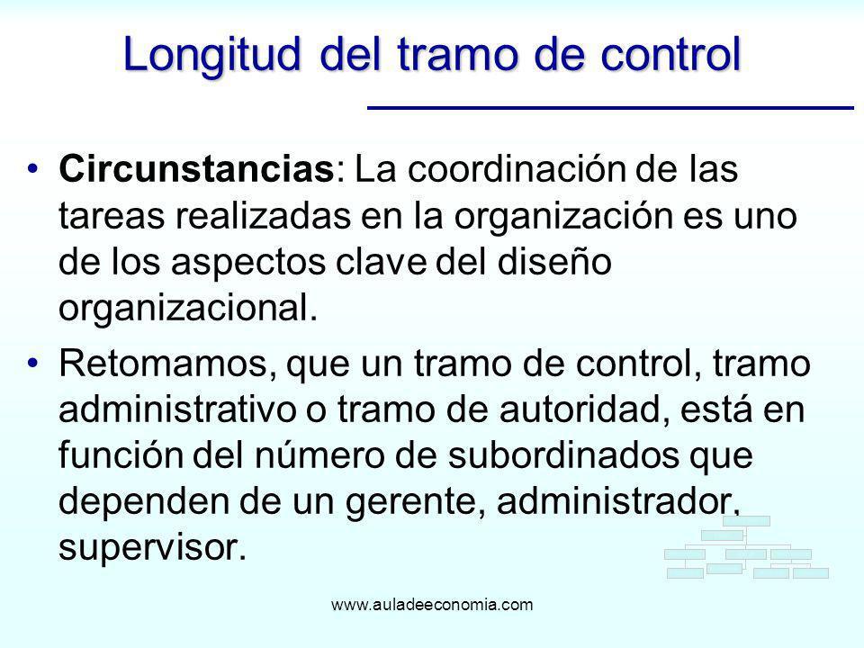 www.auladeeconomia.com Circunstancias: La coordinación de las tareas realizadas en la organización es uno de los aspectos clave del diseño organizacio