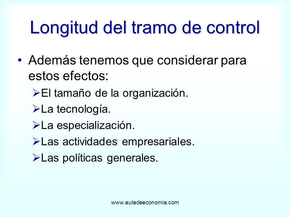 www.auladeeconomia.com Longitud del tramo de control Además tenemos que considerar para estos efectos: El tamaño de la organización. La tecnología. La
