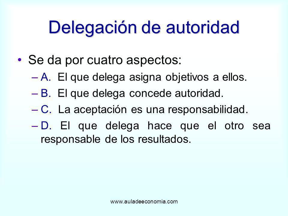 www.auladeeconomia.com Delegación de autoridad Se da por cuatro aspectos: –A. El que delega asigna objetivos a ellos. –B. El que delega concede autori