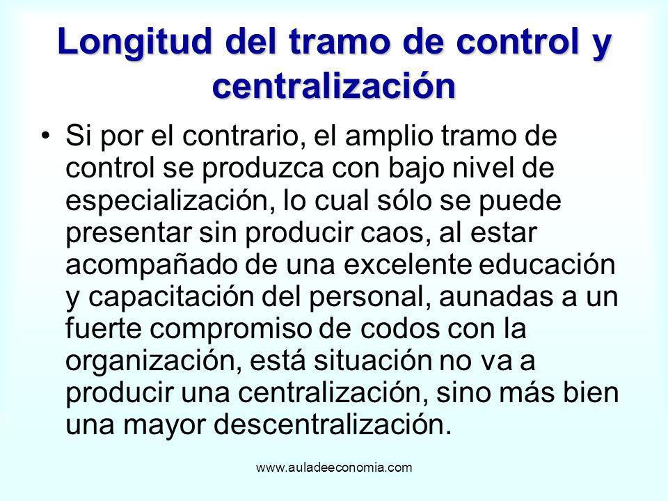www.auladeeconomia.com Longitud del tramo de control y centralización Si por el contrario, el amplio tramo de control se produzca con bajo nivel de es