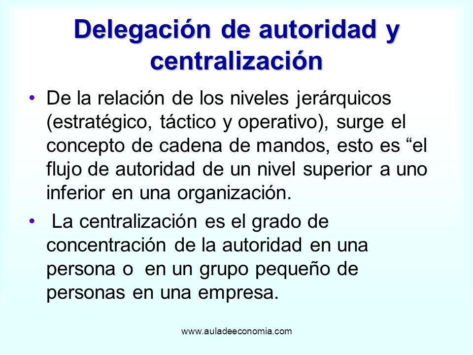 www.auladeeconomia.com Delegación de autoridad y centralización De la relación de los niveles jerárquicos (estratégico, táctico y operativo), surge el