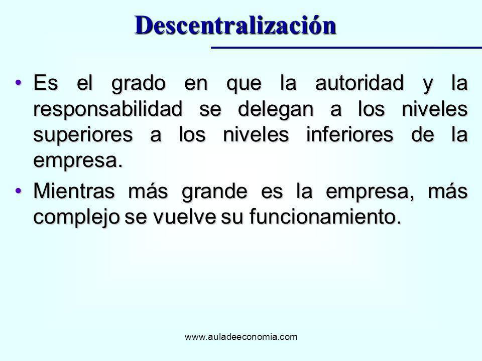 www.auladeeconomia.com Es el grado en que la autoridad y la responsabilidad se delegan a los niveles superiores a los niveles inferiores de la empresa