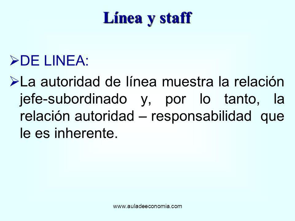 www.auladeeconomia.com DE LINEA: La autoridad de línea muestra la relación jefe-subordinado y, por lo tanto, la relación autoridad – responsabilidad q