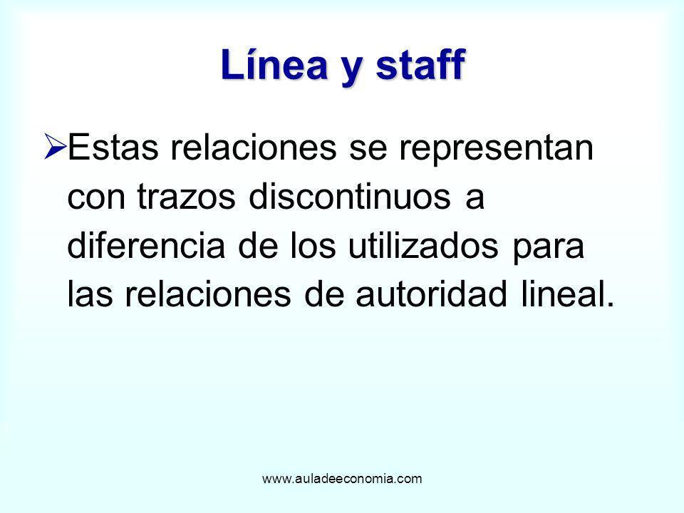 www.auladeeconomia.com Línea y staff Estas relaciones se representan con trazos discontinuos a diferencia de los utilizados para las relaciones de aut