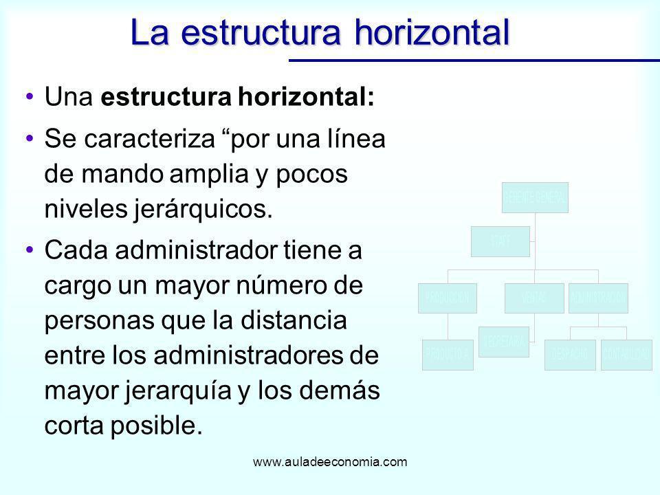 www.auladeeconomia.com La estructura horizontal Una estructura horizontal: Se caracteriza por una línea de mando amplia y pocos niveles jerárquicos. C