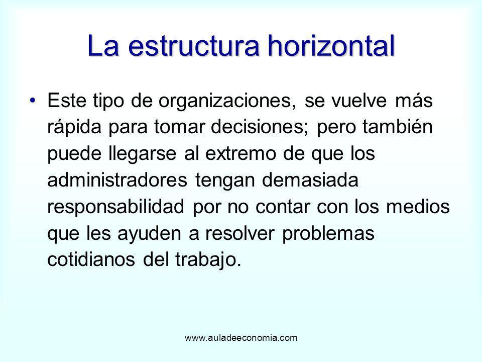 www.auladeeconomia.com La estructura horizontal Este tipo de organizaciones, se vuelve más rápida para tomar decisiones; pero también puede llegarse a