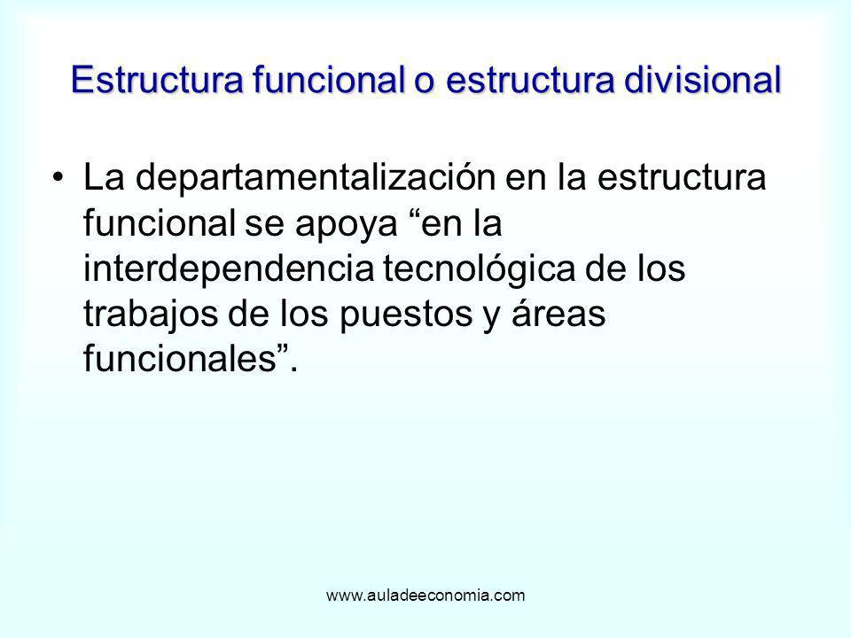 www.auladeeconomia.com Estructura funcional o estructura divisional La departamentalización en la estructura funcional se apoya en la interdependencia
