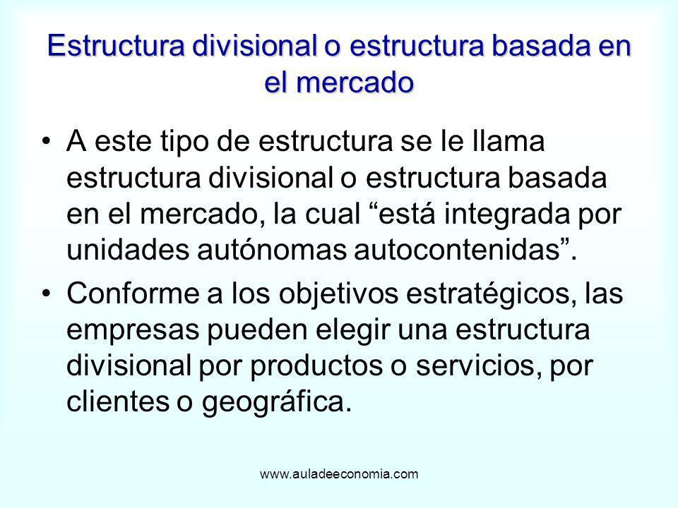 www.auladeeconomia.com Estructura divisional o estructura basada en el mercado A este tipo de estructura se le llama estructura divisional o estructur