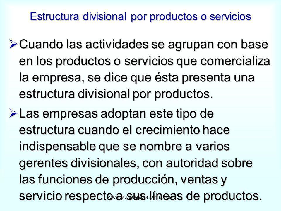 www.auladeeconomia.com Estructura divisional por productos o servicios Cuando las actividades se agrupan con base en los productos o servicios que com