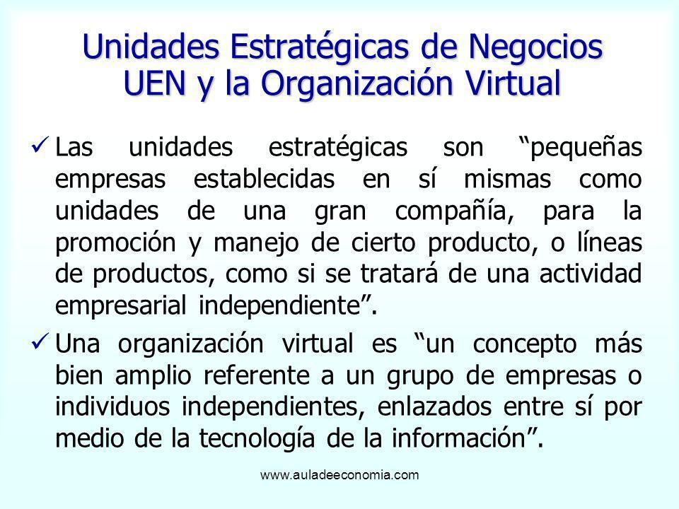 www.auladeeconomia.com Unidades Estratégicas de Negocios UEN y la Organización Virtual Las unidades estratégicas son pequeñas empresas establecidas en
