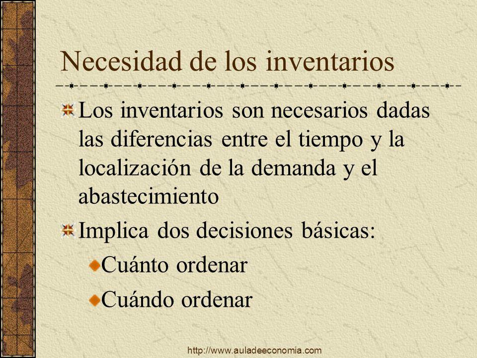 Necesidad de los inventarios Los inventarios son necesarios dadas las diferencias entre el tiempo y la localización de la demanda y el abastecimiento