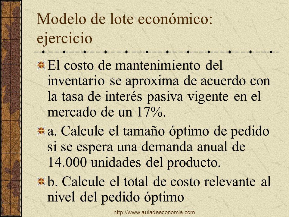 http://www.auladeeconomia.com Modelo de lote económico: ejercicio El costo de mantenimiento del inventario se aproxima de acuerdo con la tasa de inter