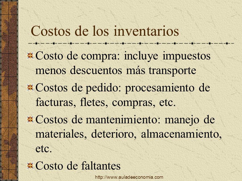 http://www.auladeeconomia.com Costos de los inventarios Costo de compra: incluye impuestos menos descuentos más transporte Costos de pedido: procesami