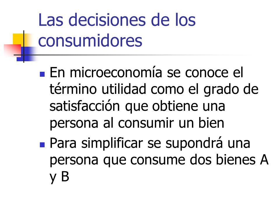Las decisiones de los consumidores En microeconomía se conoce el término utilidad como el grado de satisfacción que obtiene una persona al consumir un