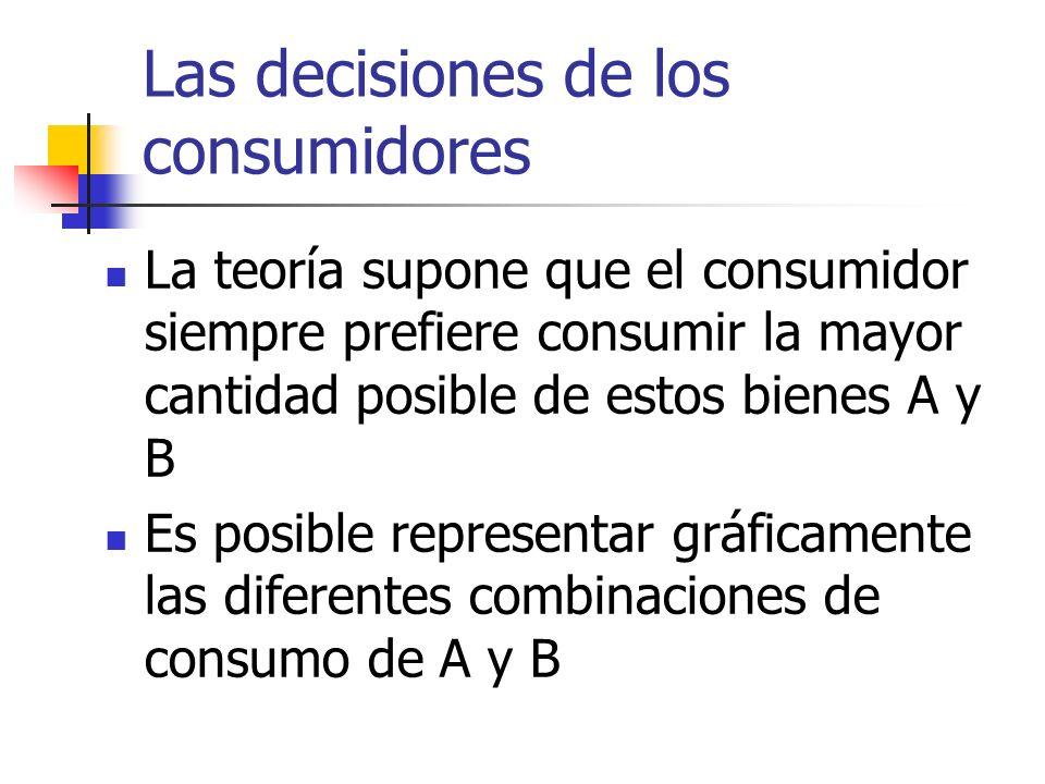 Las decisiones de los consumidores La teoría supone que el consumidor siempre prefiere consumir la mayor cantidad posible de estos bienes A y B Es pos