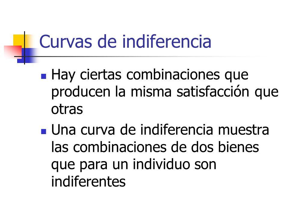 Curvas de indiferencia Hay ciertas combinaciones que producen la misma satisfacción que otras Una curva de indiferencia muestra las combinaciones de d
