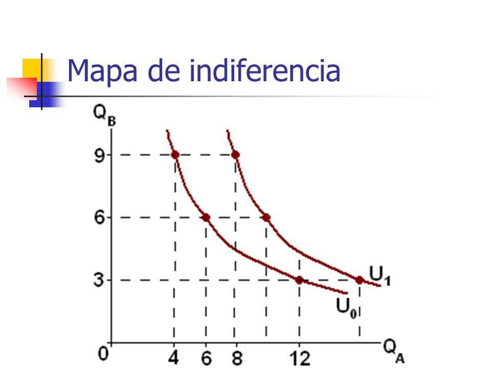 Mapa de indiferencia