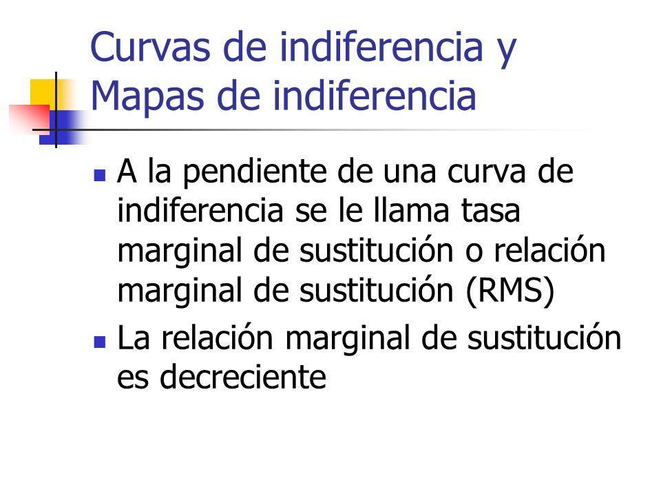 Curvas de indiferencia y Mapas de indiferencia A la pendiente de una curva de indiferencia se le llama tasa marginal de sustitución o relación margina