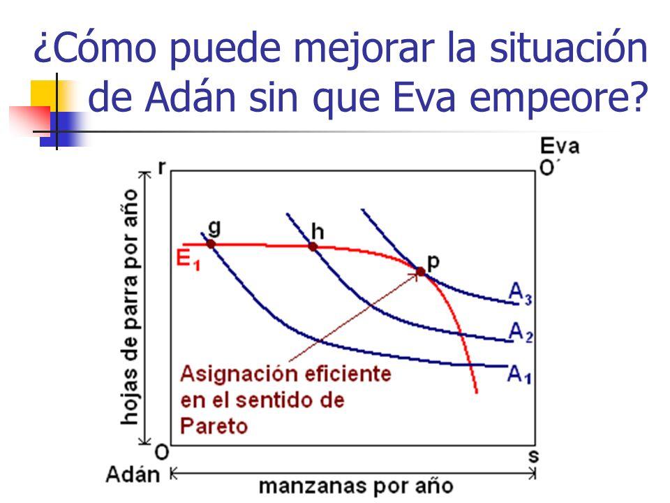 ¿Cómo puede mejorar la situación de Adán sin que Eva empeore?