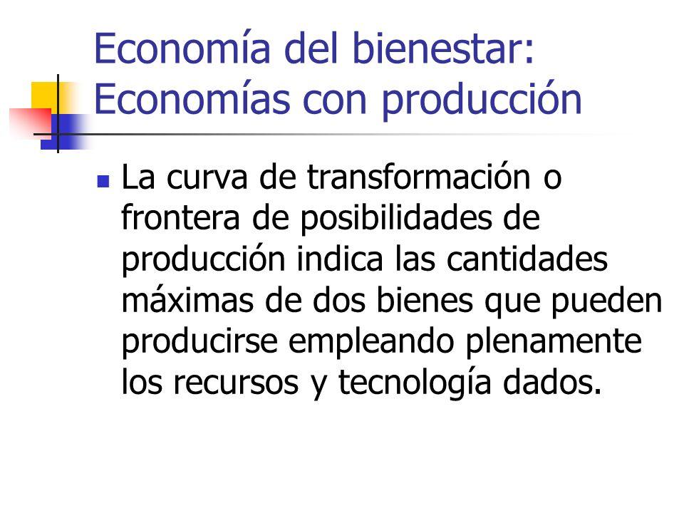 Economía del bienestar: Economías con producción La curva de transformación o frontera de posibilidades de producción indica las cantidades máximas de