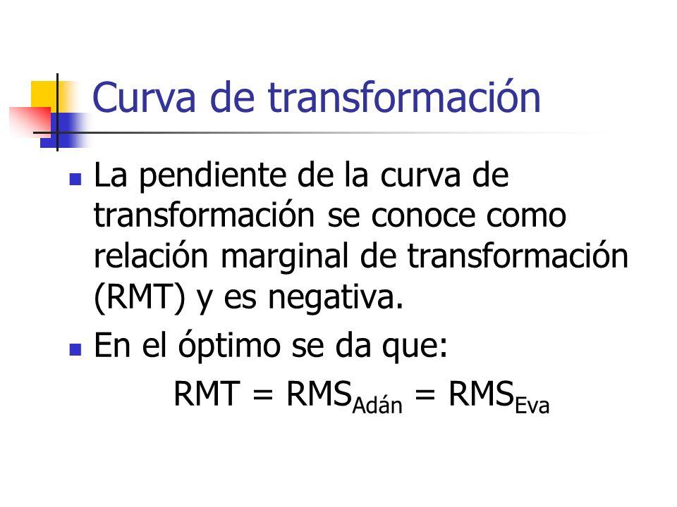 La pendiente de la curva de transformación se conoce como relación marginal de transformación (RMT) y es negativa. En el óptimo se da que: RMT = RMS A