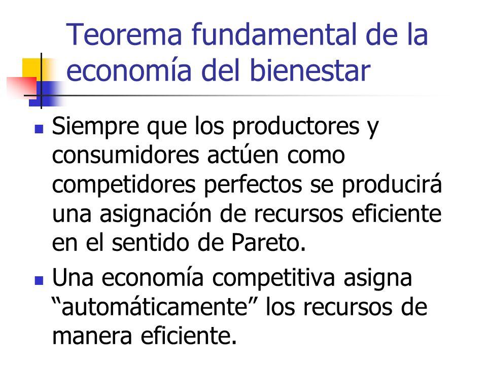 Teorema fundamental de la economía del bienestar Siempre que los productores y consumidores actúen como competidores perfectos se producirá una asigna