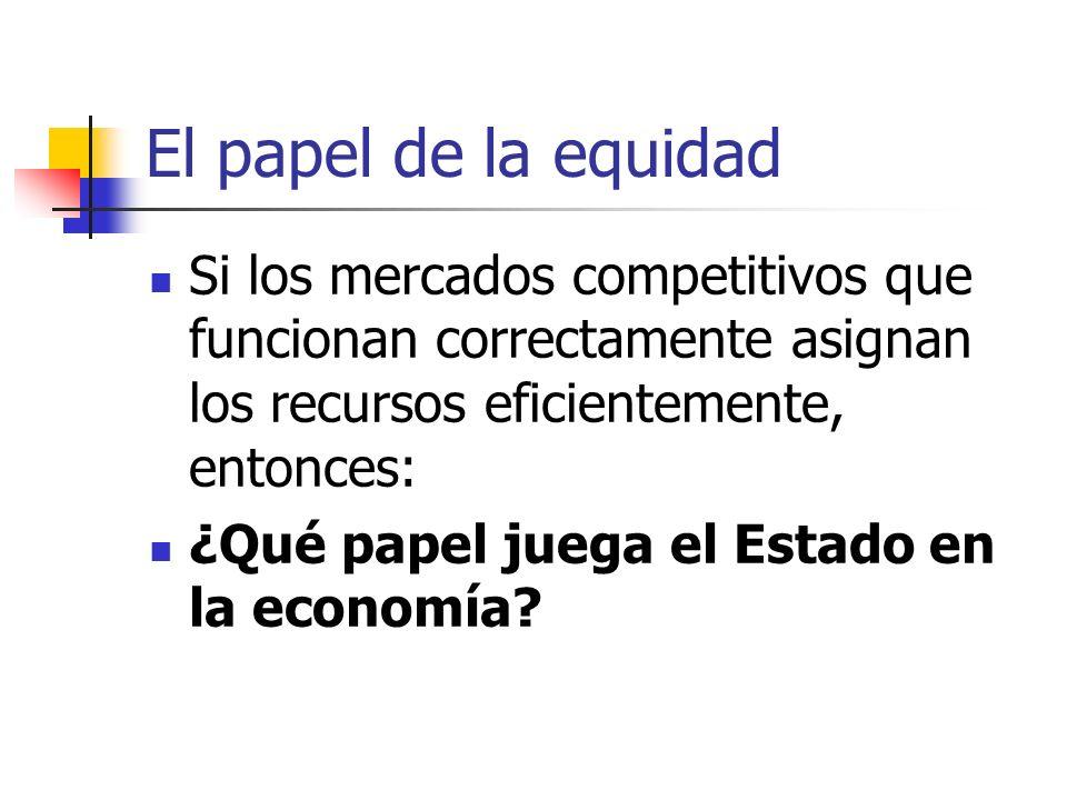 El papel de la equidad Si los mercados competitivos que funcionan correctamente asignan los recursos eficientemente, entonces: ¿Qué papel juega el Est