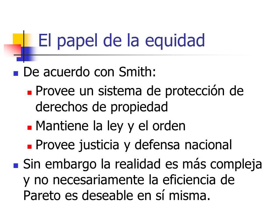 El papel de la equidad De acuerdo con Smith: Provee un sistema de protección de derechos de propiedad Mantiene la ley y el orden Provee justicia y def