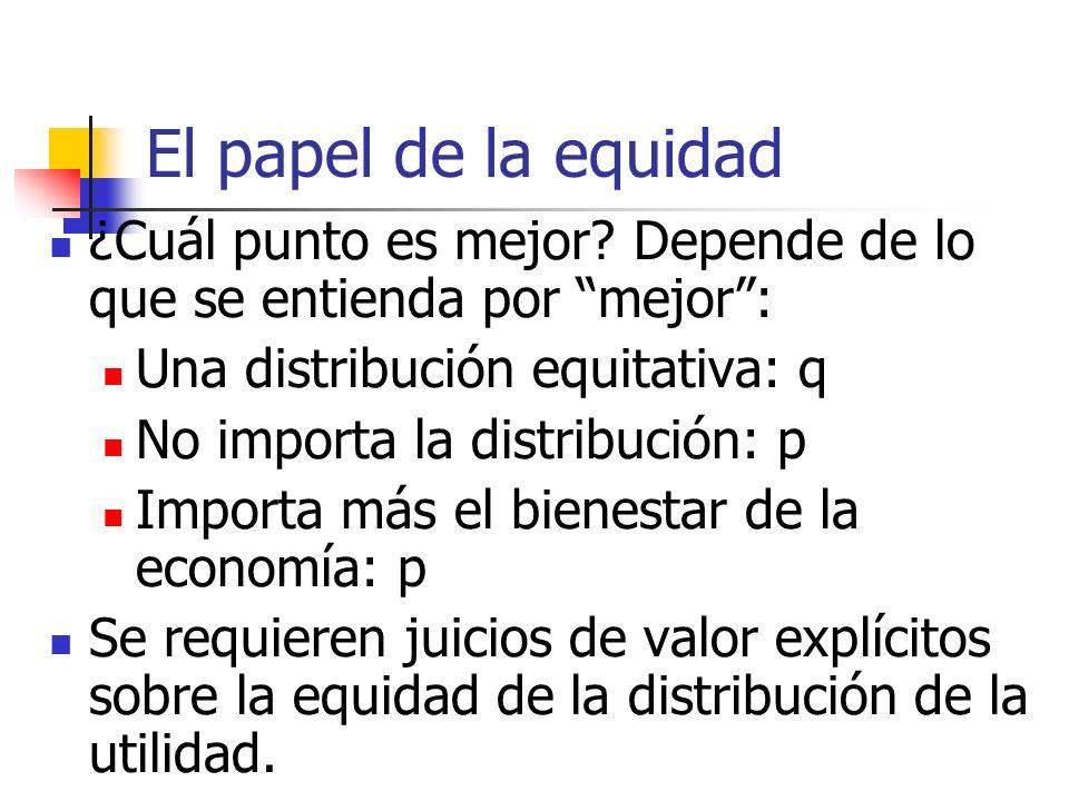 ¿Cuál punto es mejor? Depende de lo que se entienda por mejor: Una distribución equitativa: q No importa la distribución: p Importa más el bienestar d