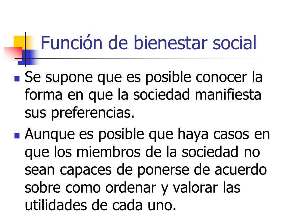 Función de bienestar social Se supone que es posible conocer la forma en que la sociedad manifiesta sus preferencias. Aunque es posible que haya casos