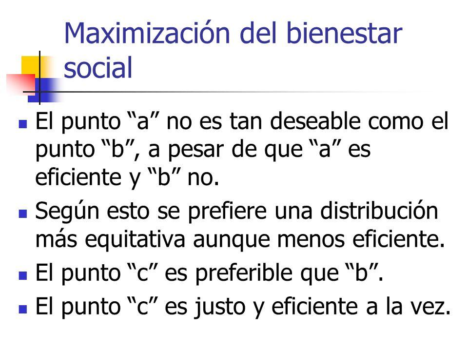 El punto a no es tan deseable como el punto b, a pesar de que a es eficiente y b no. Según esto se prefiere una distribución más equitativa aunque men