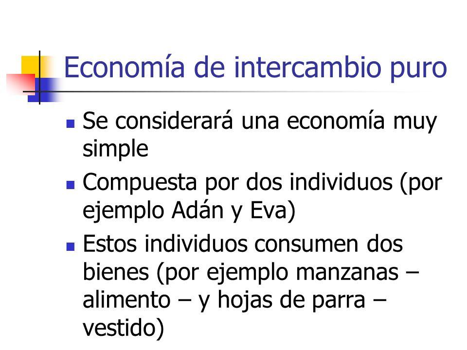 Economía de intercambio puro La oferta de los bienes es fija El único problema que se plantea es el de distribuir las cantidades de ambos bienes entre los dos individuos