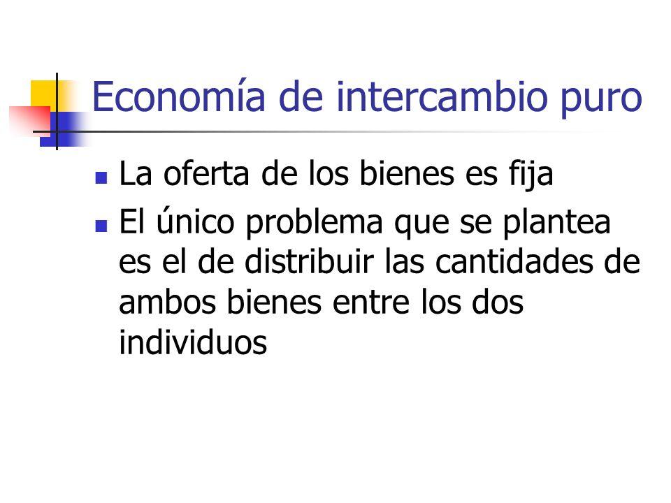 Economía de intercambio puro La oferta de los bienes es fija El único problema que se plantea es el de distribuir las cantidades de ambos bienes entre