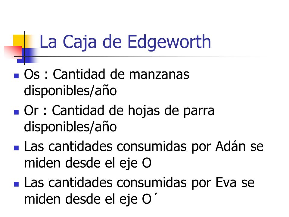 La Caja de Edgeworth Ox : Cantidad de manzanas consumidas por Adán O´y : Cantidad de manzanas consumidas por Eva Ou : Cantidad de hojas de parra consumidas por Adán O´w : Cantidad de hojas de parra consumidas por Eva