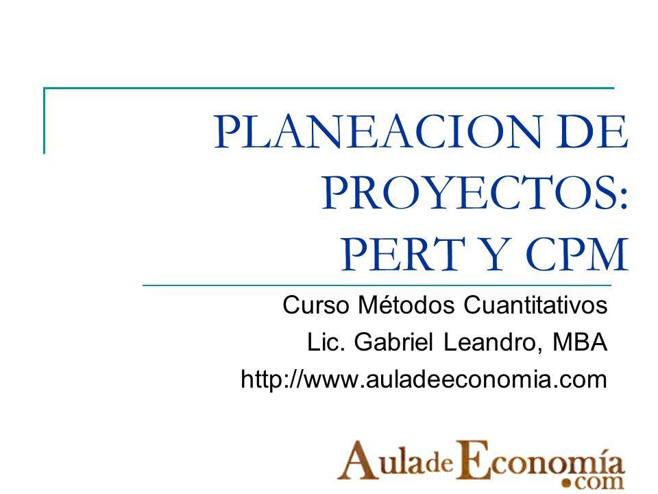 PLANEACION DE PROYECTOS: PERT Y CPM Curso Métodos Cuantitativos Lic. Gabriel Leandro, MBA http://www.auladeeconomia.com