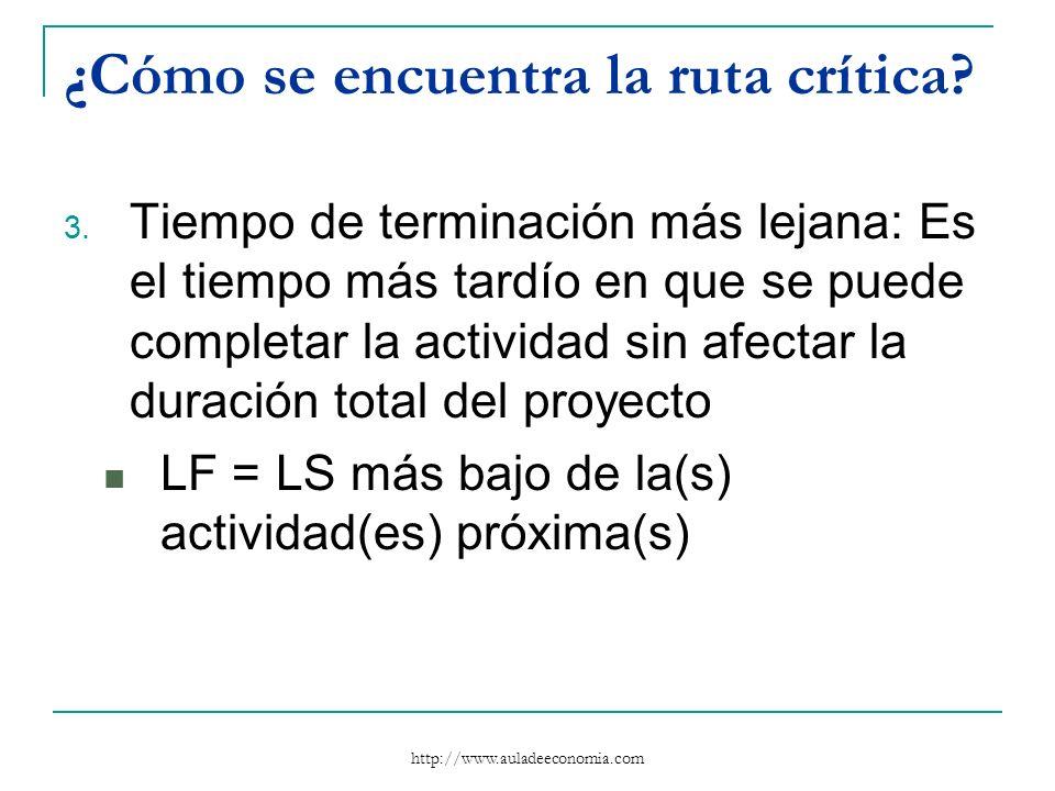 http://www.auladeeconomia.com ¿Cómo se encuentra la ruta crítica? 3. Tiempo de terminación más lejana: Es el tiempo más tardío en que se puede complet