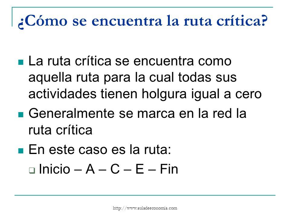 http://www.auladeeconomia.com ¿Cómo se encuentra la ruta crítica? La ruta crítica se encuentra como aquella ruta para la cual todas sus actividades ti