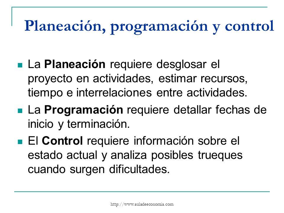 http://www.auladeeconomia.com Planeación, programación y control La Planeación requiere desglosar el proyecto en actividades, estimar recursos, tiempo