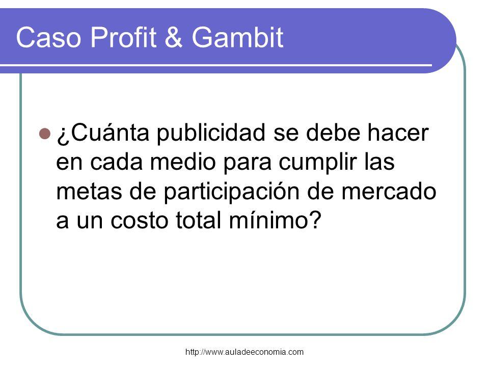 http://www.auladeeconomia.com Caso Profit & Gambit ¿Cuánta publicidad se debe hacer en cada medio para cumplir las metas de participación de mercado a
