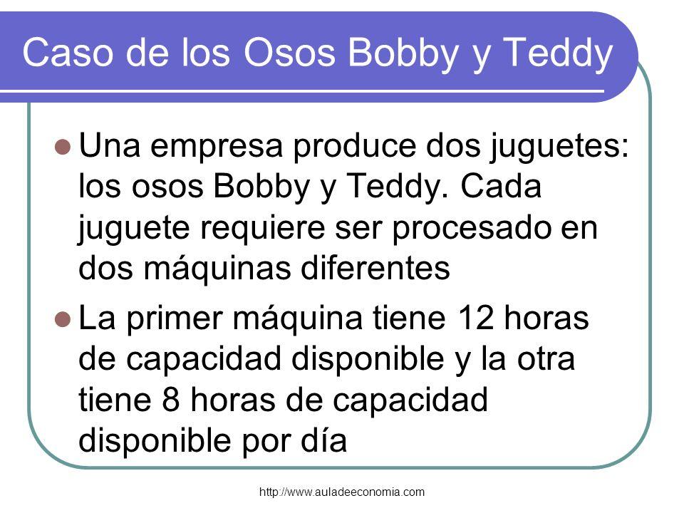 http://www.auladeeconomia.com Caso de los Osos Bobby y Teddy Una empresa produce dos juguetes: los osos Bobby y Teddy. Cada juguete requiere ser proce