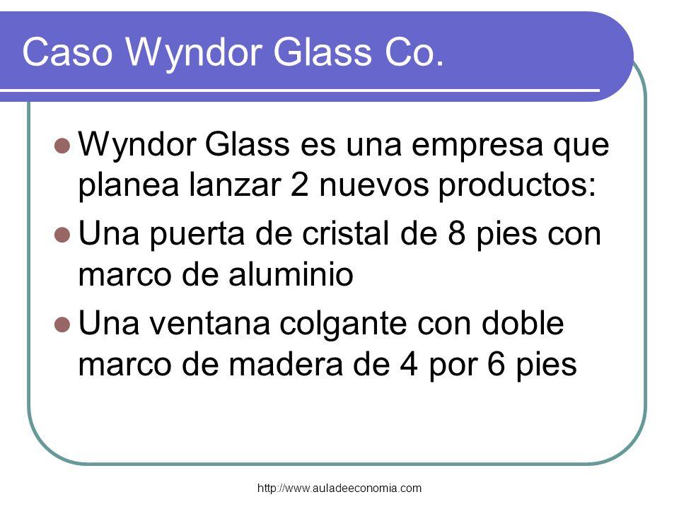Caso Wyndor Glass Co. Wyndor Glass es una empresa que planea lanzar 2 nuevos productos: Una puerta de cristal de 8 pies con marco de aluminio Una vent
