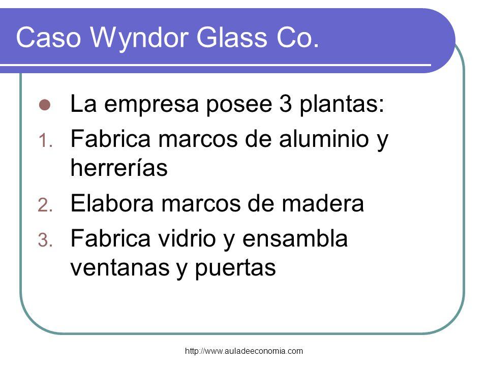 http://www.auladeeconomia.com Caso Wyndor Glass Co. La empresa posee 3 plantas: 1. Fabrica marcos de aluminio y herrerías 2. Elabora marcos de madera
