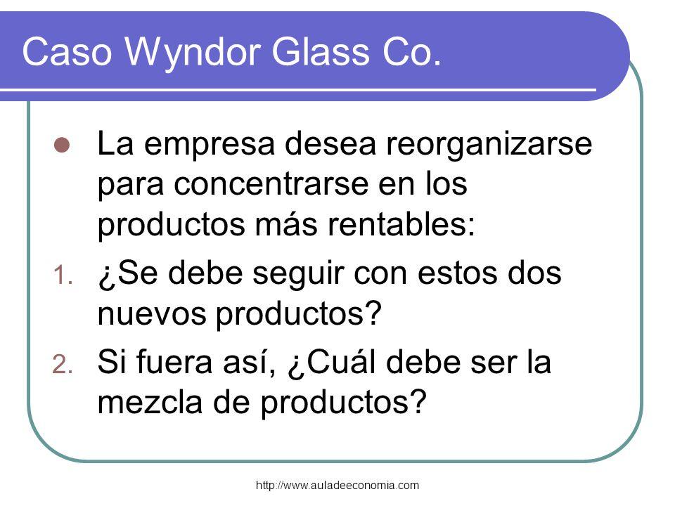 http://www.auladeeconomia.com Caso Wyndor Glass Co. La empresa desea reorganizarse para concentrarse en los productos más rentables: 1. ¿Se debe segui